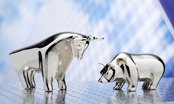 Stock Market outlook 2021